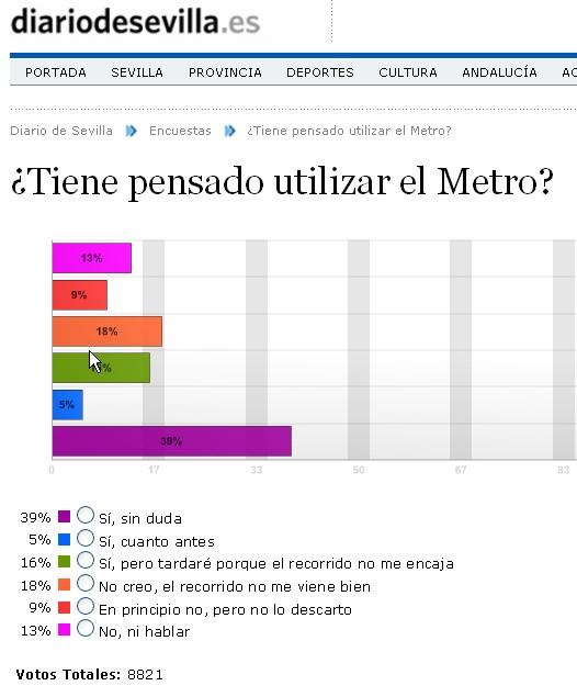 uso-metro